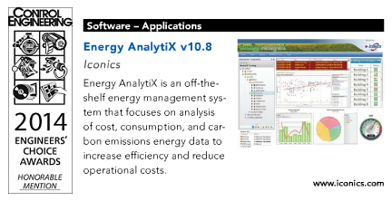 ICONICS Energy AnalytiX